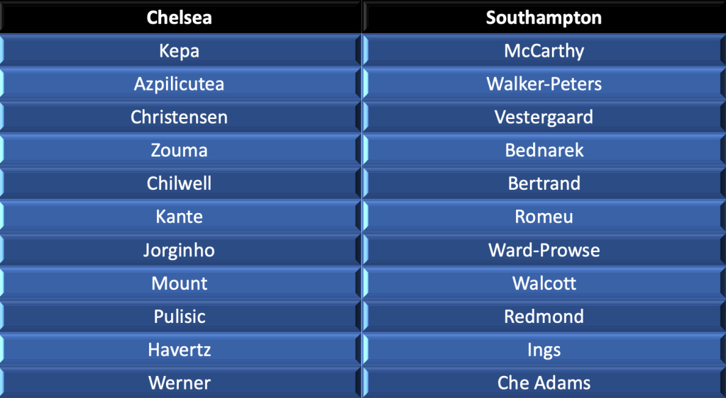Chelsea-vs-Southampton Lineups