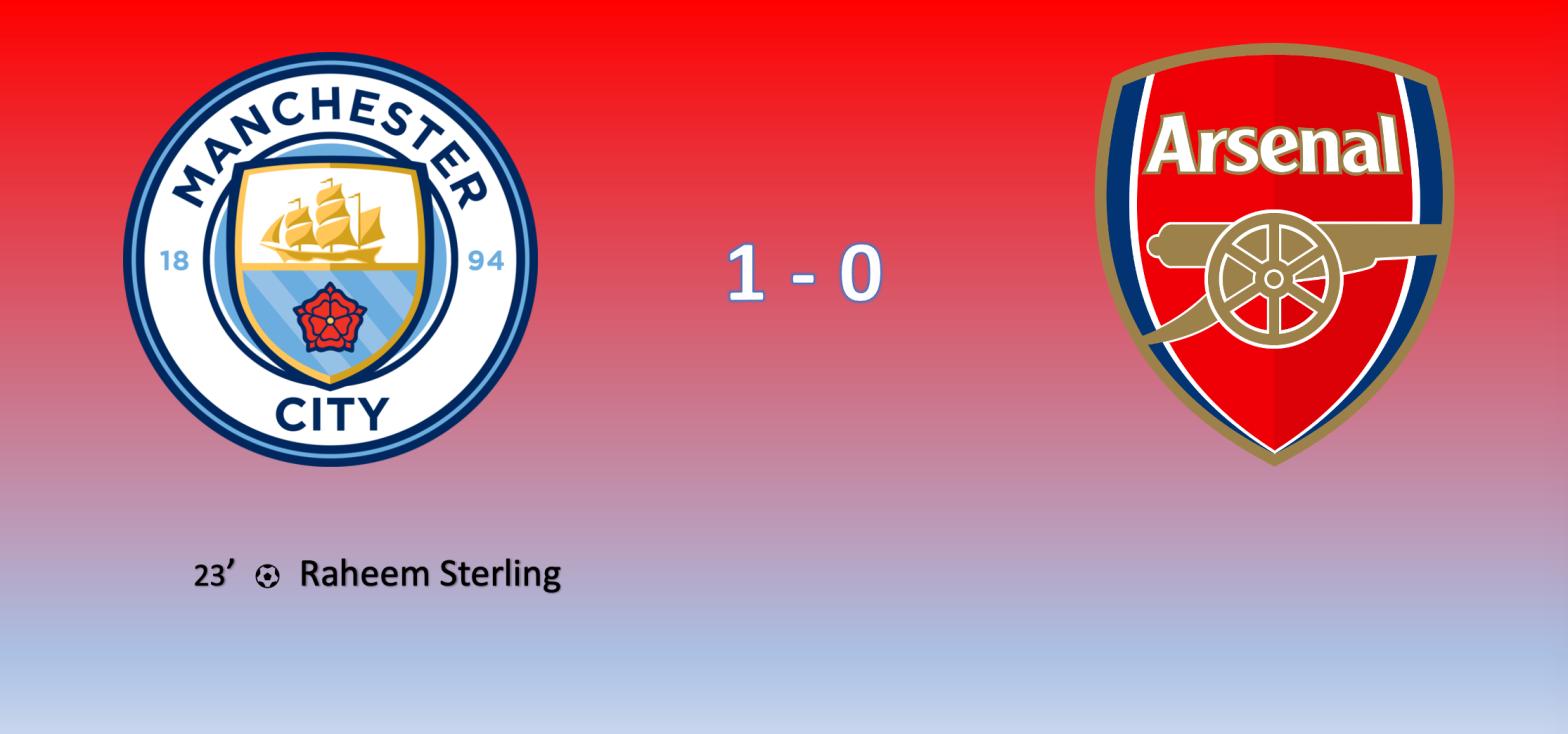 Manchester City-vs-Arsenal