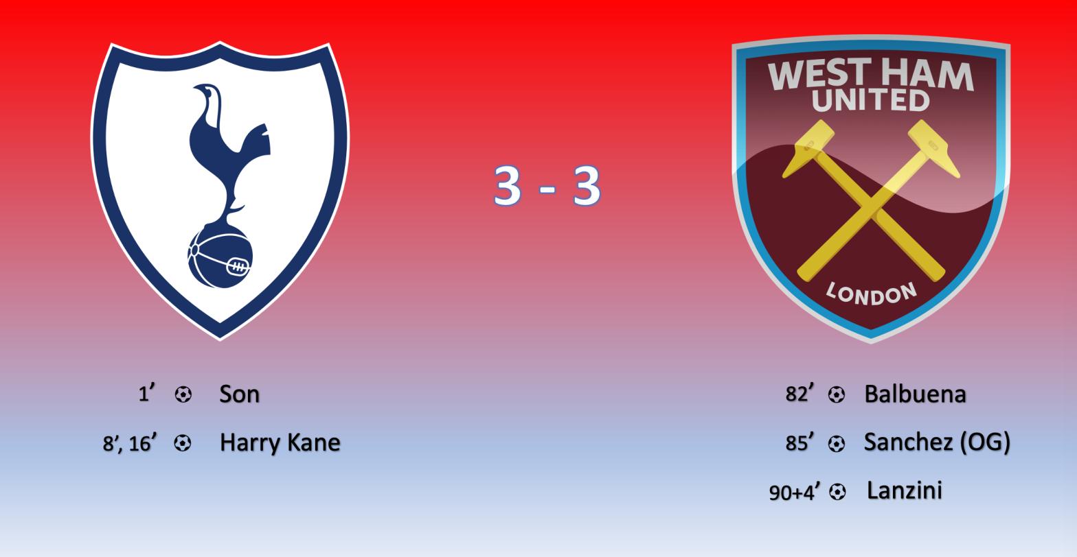 Tottenham-vs-West Ham