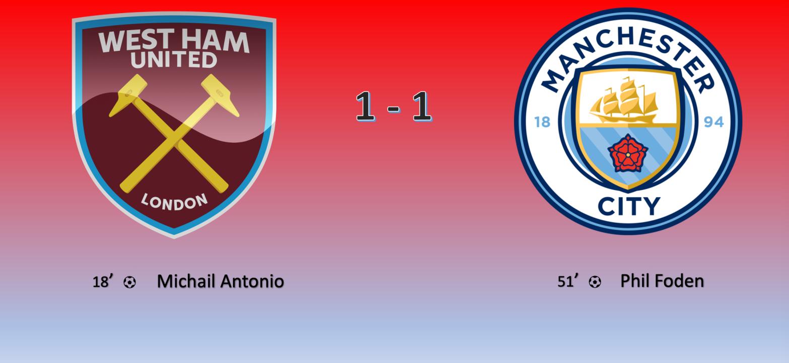West Ham-vs-Manchester City
