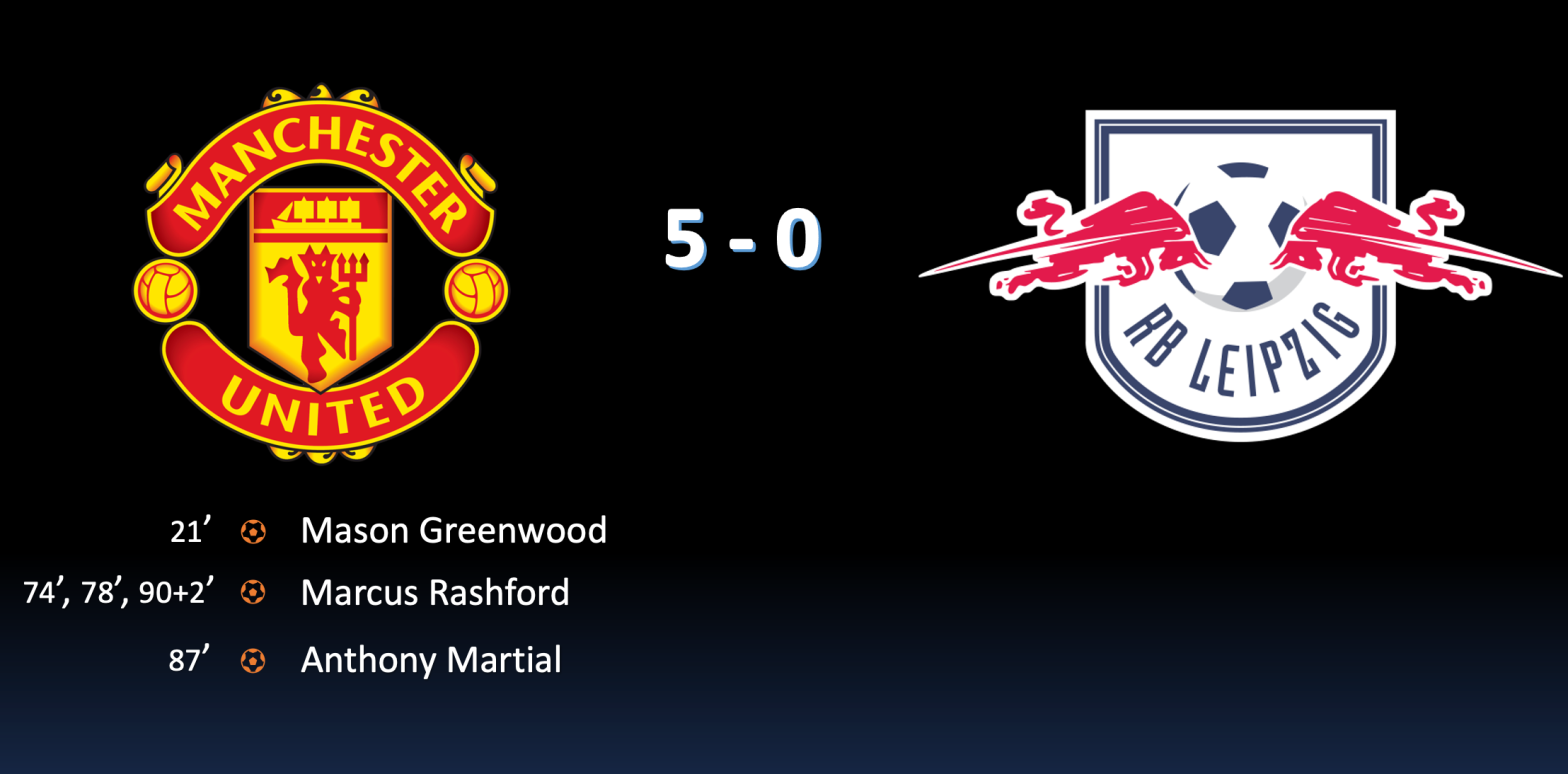 Manchester United-vs-RB-Leipzig