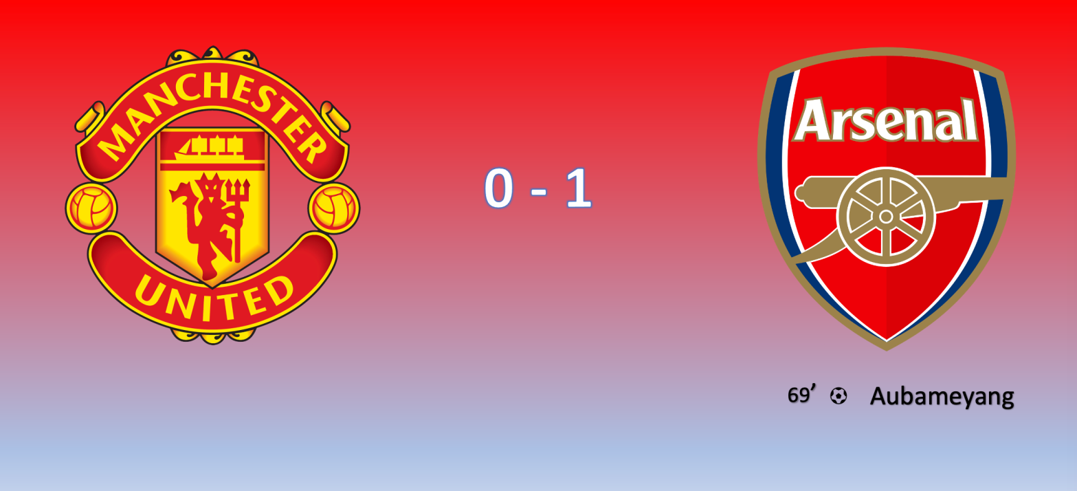 Manchester United-vs-Arsenal