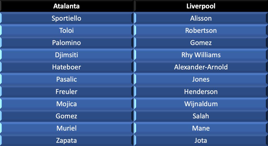 Atalanta vs Liverpool lineups
