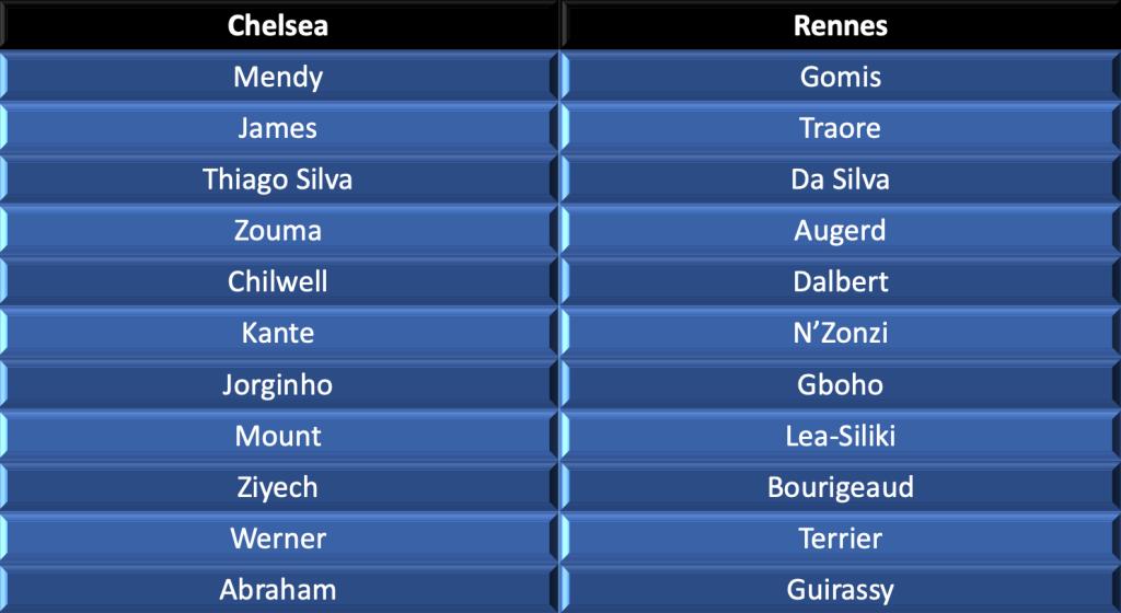 Chelsea-vs-Rennes-lineups