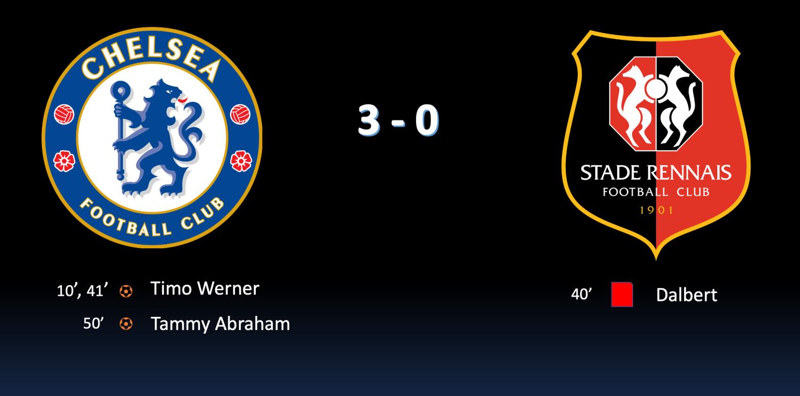 Chelsea-vs-Rennes