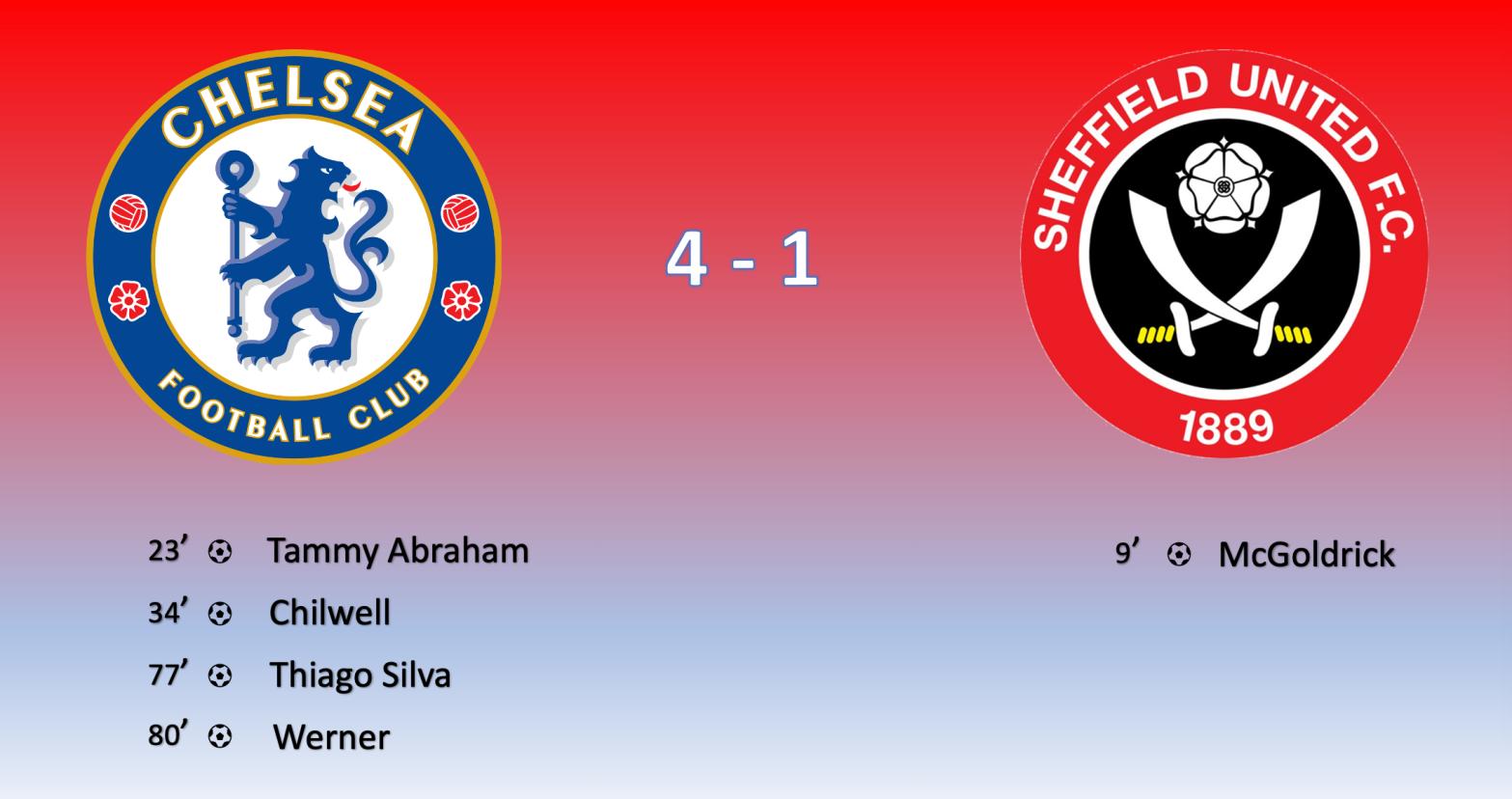 Chelsea-vs-Sheffiled-Utd